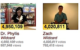 vote tally for Zach Anner vs. Dr. Phyllis